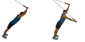 Crossfit oefening: Katrol oefening 4: Voorwaartse armzwaai